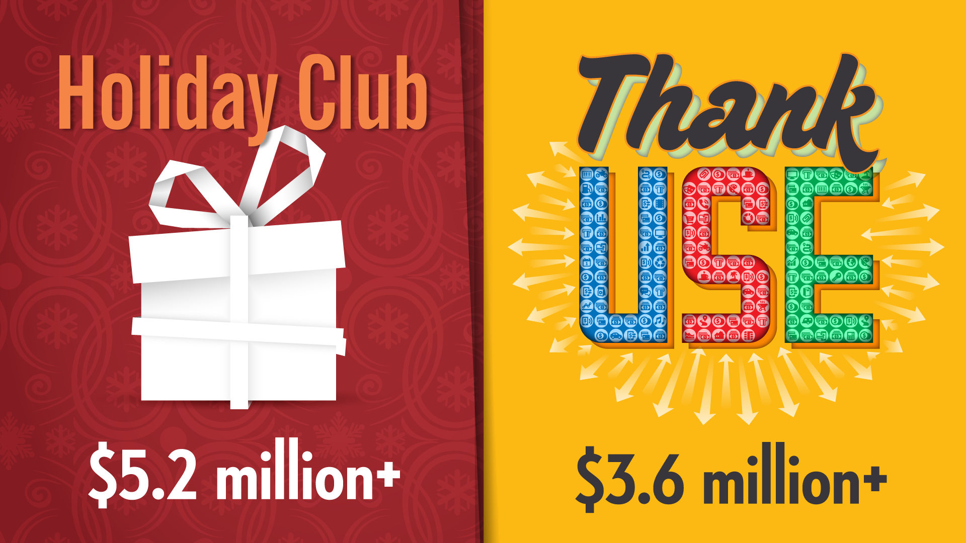In October, Dupaco members boosted their financial well-being by more than $8.8 million through the payouts of Dupaco's Holiday Club savings accounts and Thank Use.