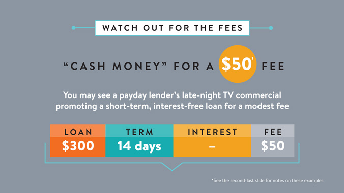 Watch Out For The Fees Related To Predatory Lending