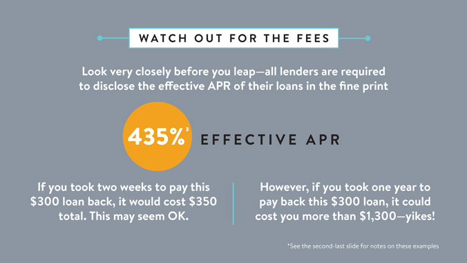 Watching Out For The Fees, Do Your Research.