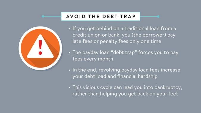 Avoid The Payday Lending Debt Trap
