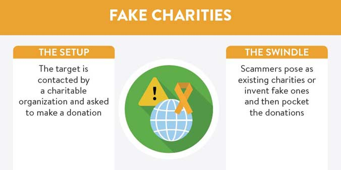 If you want to give to a charity that's responding to, or impacted by, the epidemic, do your research first. Choose reputable charities that have a long track record.