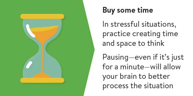 In stressful situations, practice creating time and space to think. Pausing, even if it's just for a minute, will allow your brain to better process the situation.