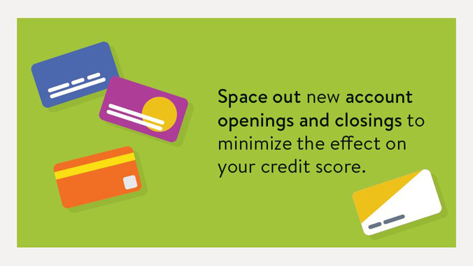 Space out new account openings and closings to minimize the effect on your credit score.
