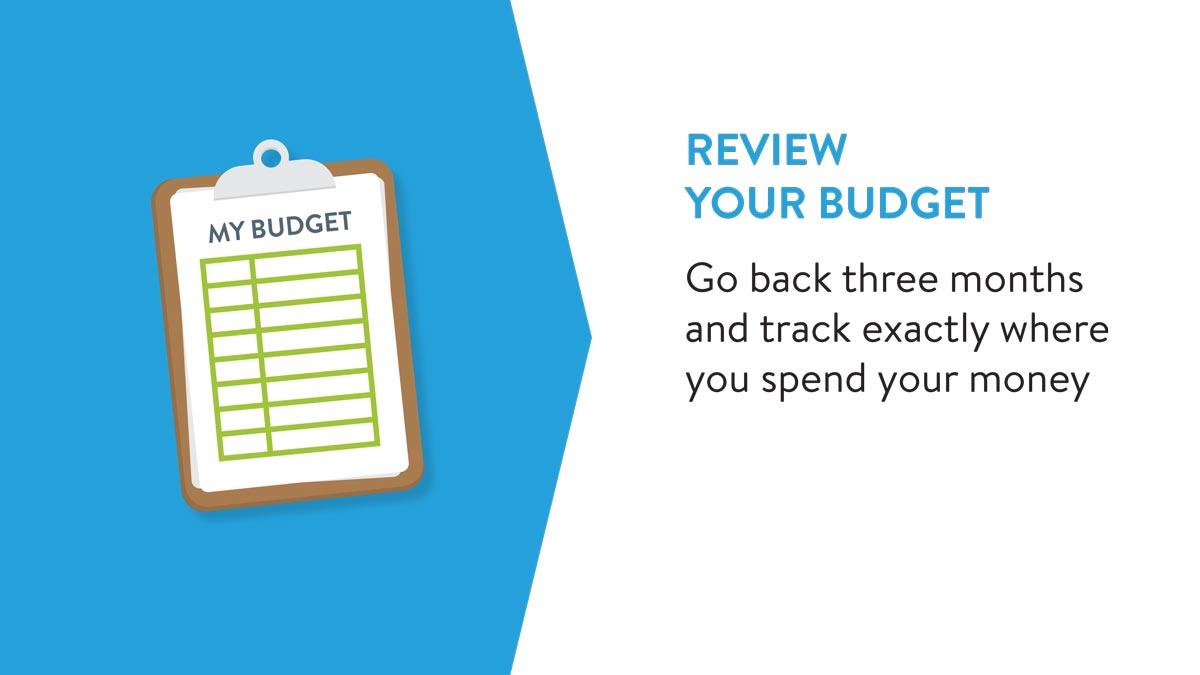 Review Your Budget