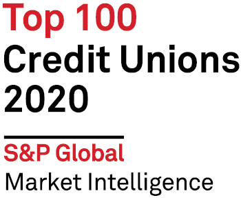 S&P Global recognized Dupaco as a Top 100 Credit Union in 2020.
